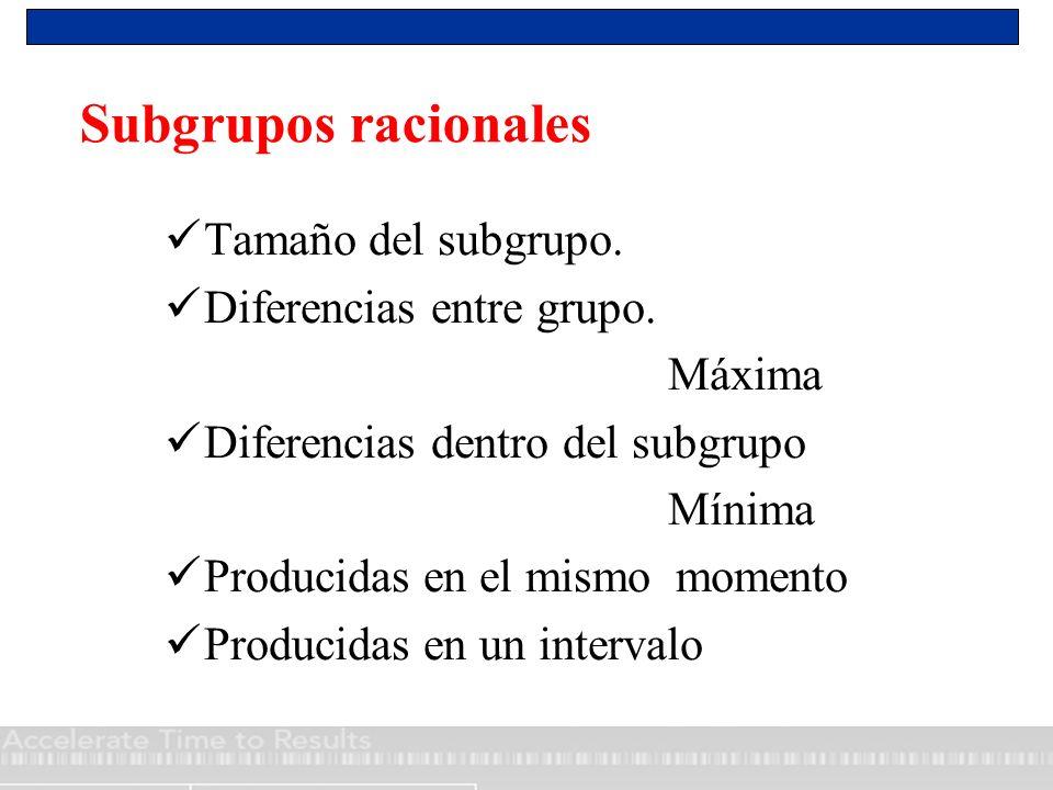 Subgrupos racionales Tamaño del subgrupo. Diferencias entre grupo.