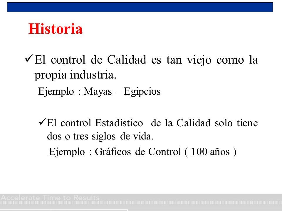 Historia El control de Calidad es tan viejo como la propia industria.