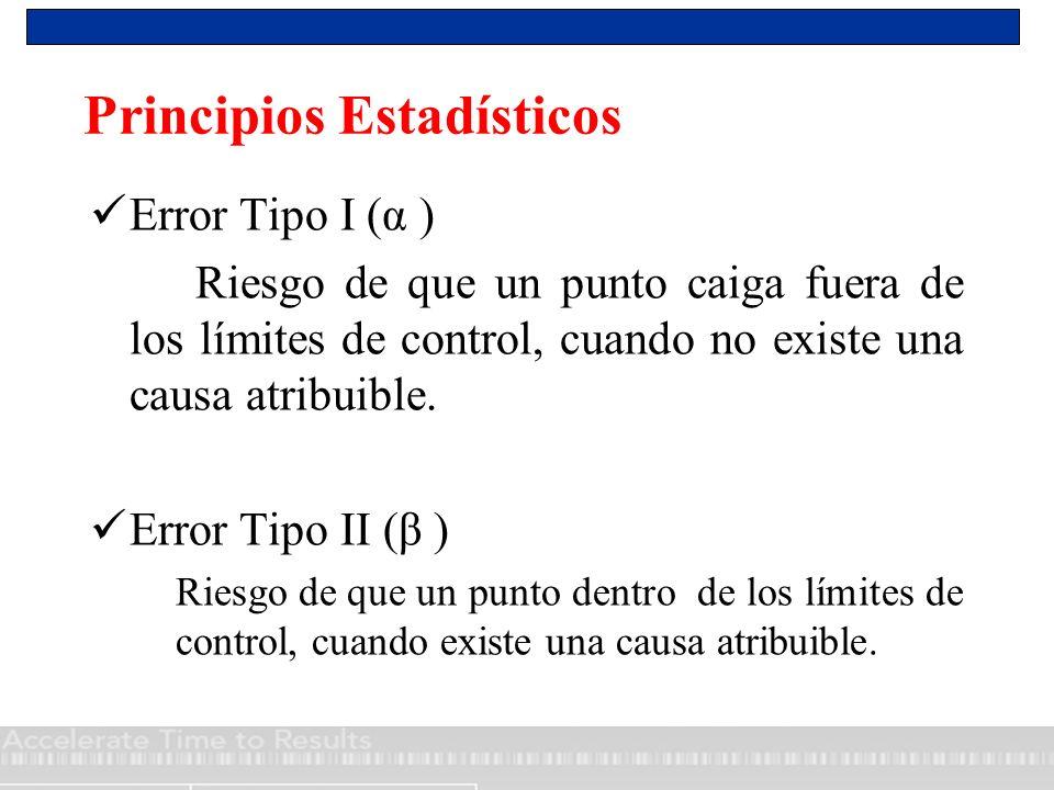 Principios Estadísticos