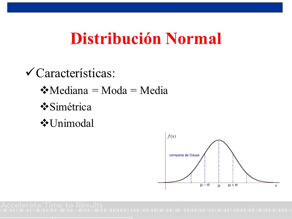 Distribución Normal Características: Mediana = Moda = Media Simétrica