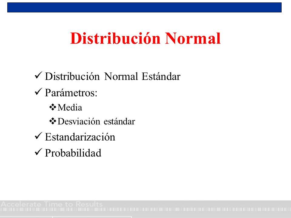 Distribución Normal Distribución Normal Estándar Parámetros:
