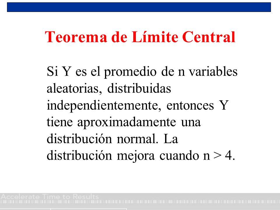 Teorema de Límite Central