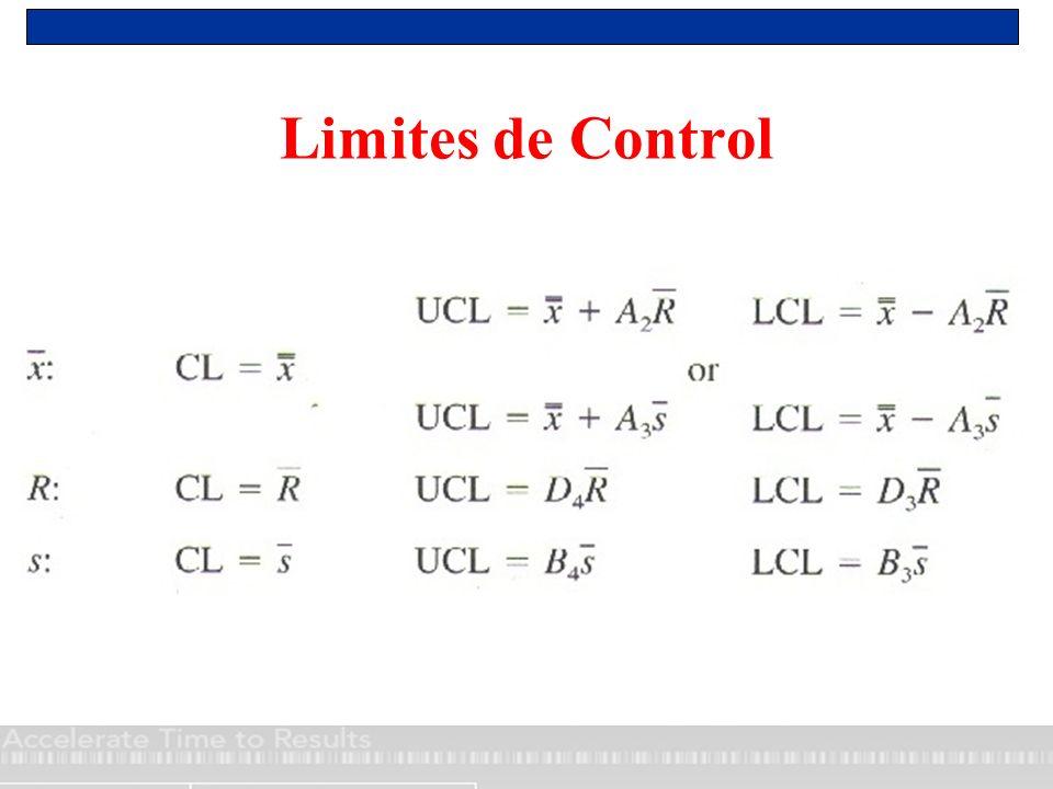 Limites de Control
