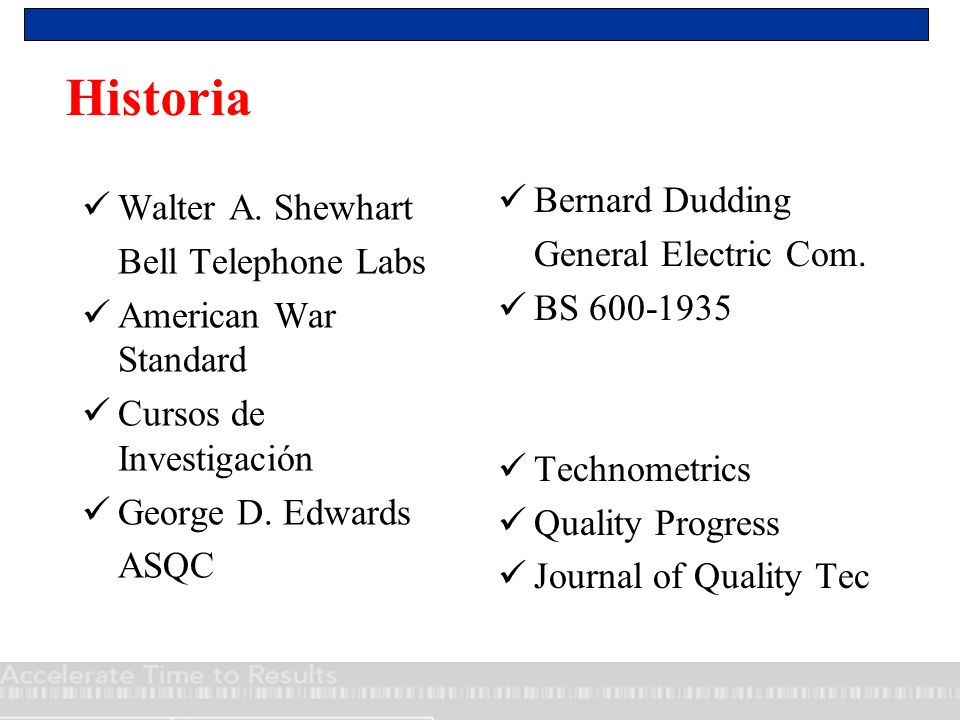 Historia Bernard Dudding Walter A. Shewhart General Electric Com.