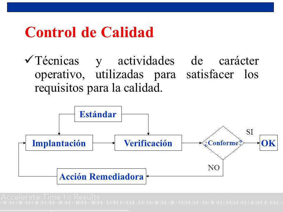 Control de Calidad Técnicas y actividades de carácter operativo, utilizadas para satisfacer los requisitos para la calidad.