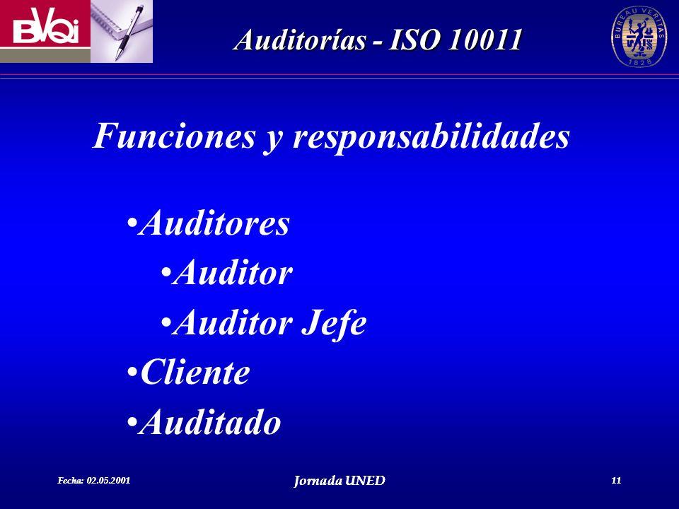 Funciones y responsabilidades Auditores Auditor Auditor Jefe Cliente