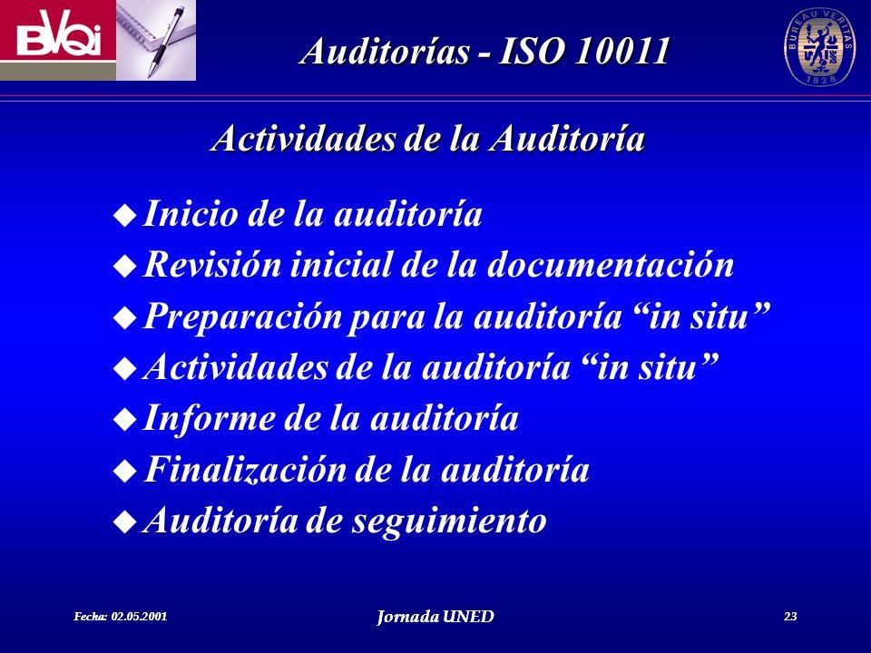 Actividades de la Auditoría