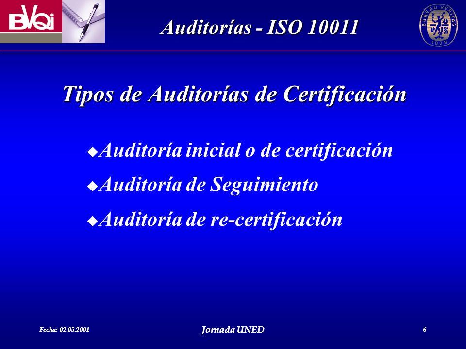 Tipos de Auditorías de Certificación
