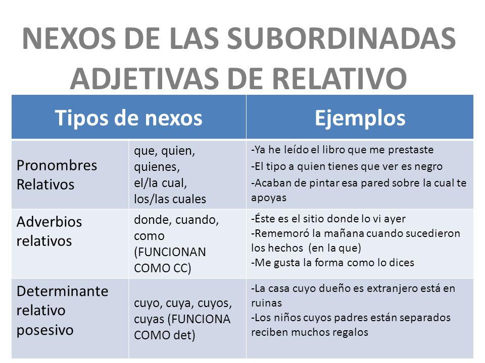 Nexos de las subordinadas adjetivas de relativo