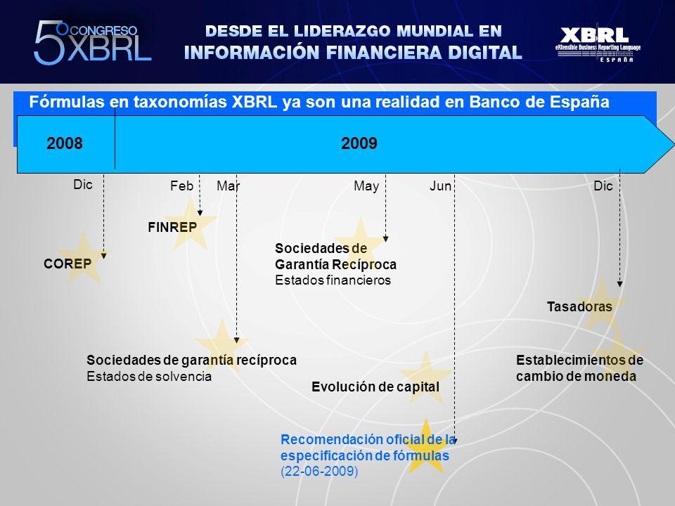 Fórmulas en taxonomías XBRL ya son una realidad en Banco de España