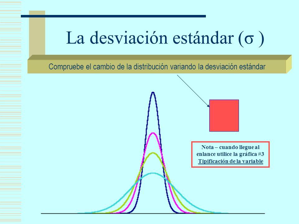 La desviación estándar (σ )