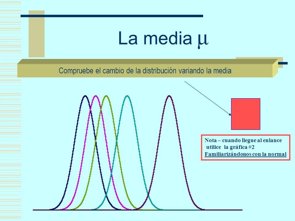 Compruebe el cambio de la distribución variando la media