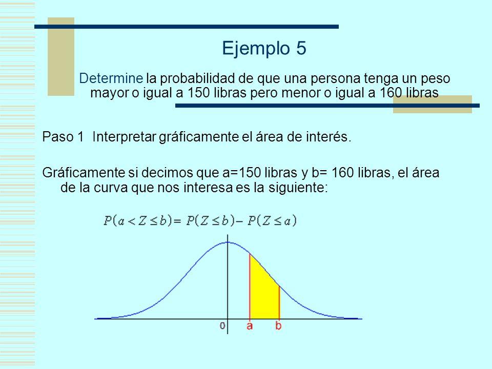 Ejemplo 5 Determine la probabilidad de que una persona tenga un peso mayor o igual a 150 libras pero menor o igual a 160 libras