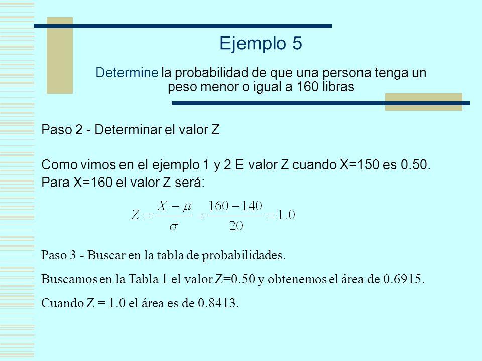 Ejemplo 5 Determine la probabilidad de que una persona tenga un peso menor o igual a 160 libras