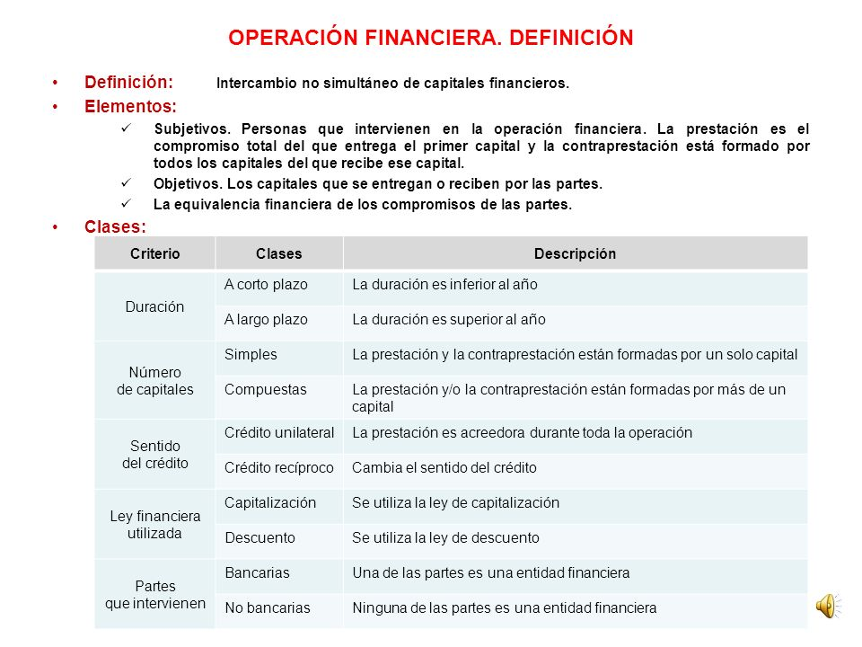 OPERACIÓN FINANCIERA. DEFINICIÓN