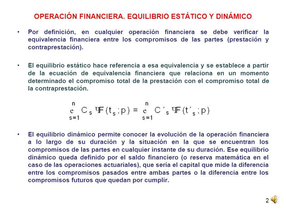 OPERACIÓN FINANCIERA. EQUILIBRIO ESTÁTICO Y DINÁMICO