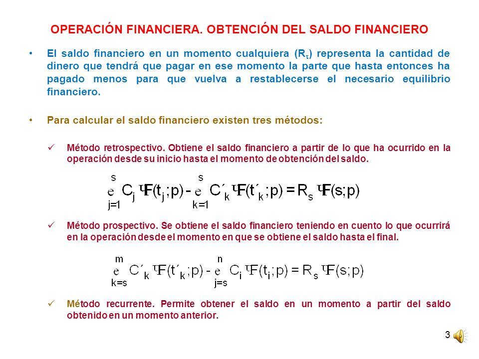 OPERACIÓN FINANCIERA. OBTENCIÓN DEL SALDO FINANCIERO