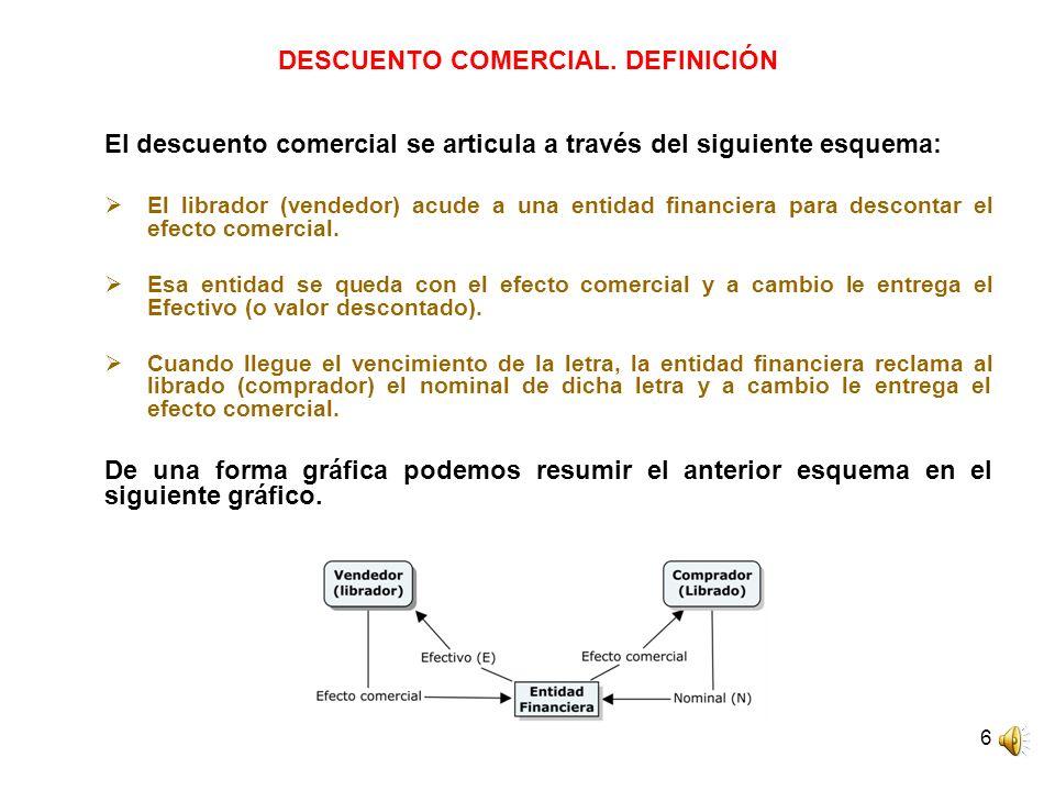 DESCUENTO COMERCIAL. DEFINICIÓN