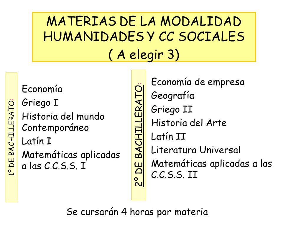 MATERIAS DE LA MODALIDAD HUMANIDADES Y CC SOCIALES ( A elegir 3)