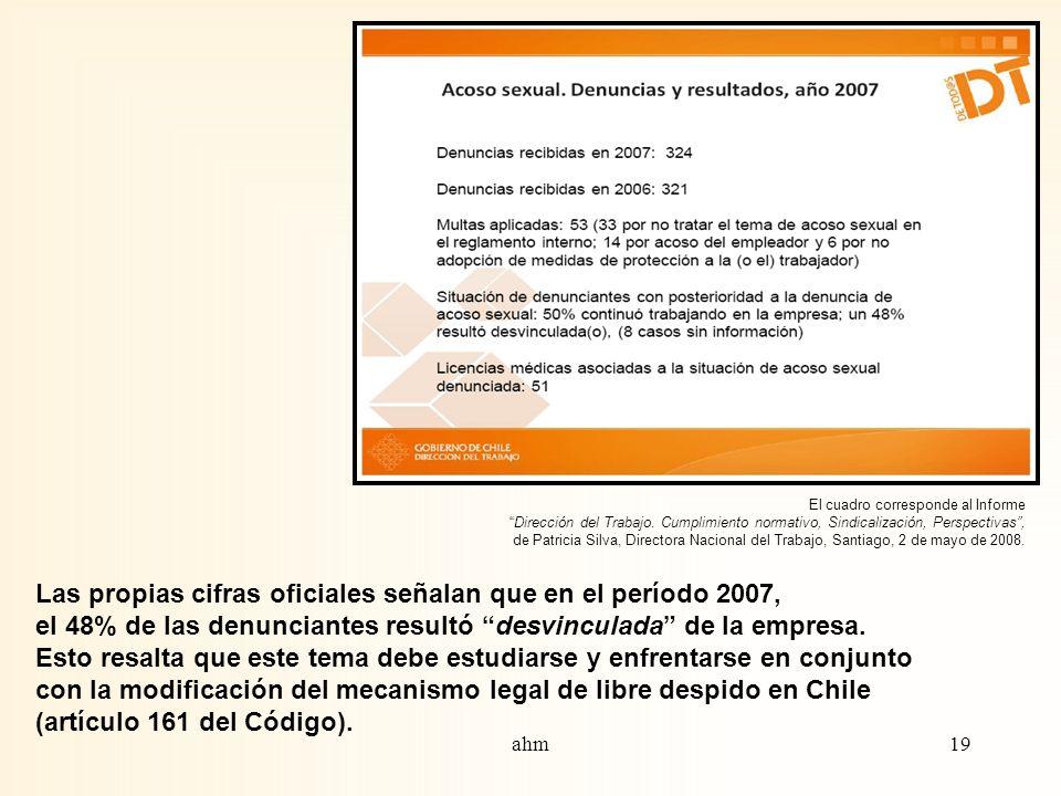 Las propias cifras oficiales señalan que en el período 2007,