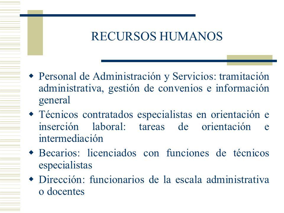 RECURSOS HUMANOS Personal de Administración y Servicios: tramitación administrativa, gestión de convenios e información general.