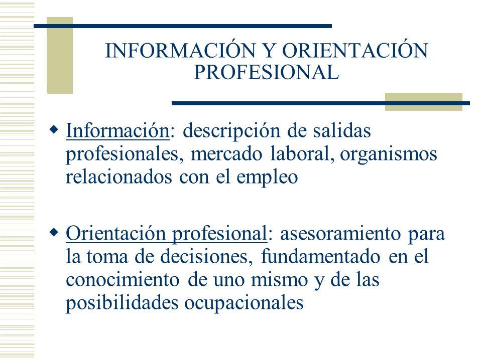 INFORMACIÓN Y ORIENTACIÓN PROFESIONAL