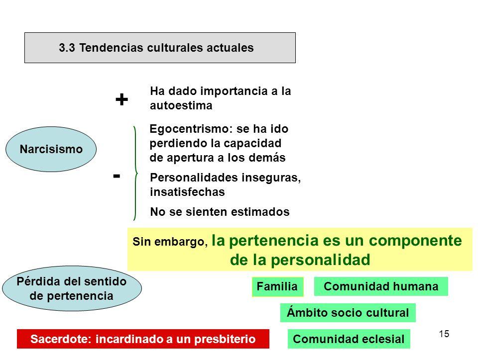+ - de la personalidad 3.3 Tendencias culturales actuales