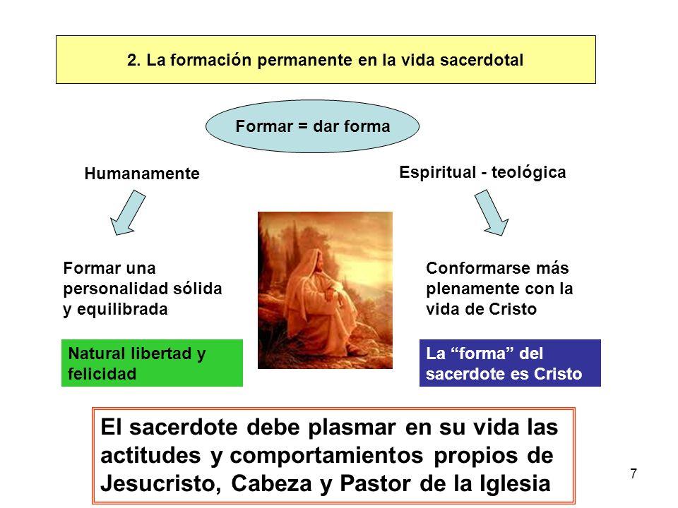 2. La formación permanente en la vida sacerdotal
