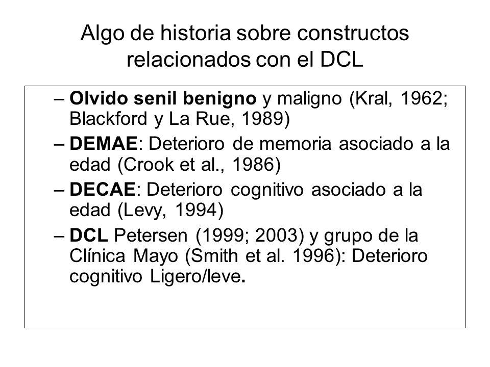 Algo de historia sobre constructos relacionados con el DCL