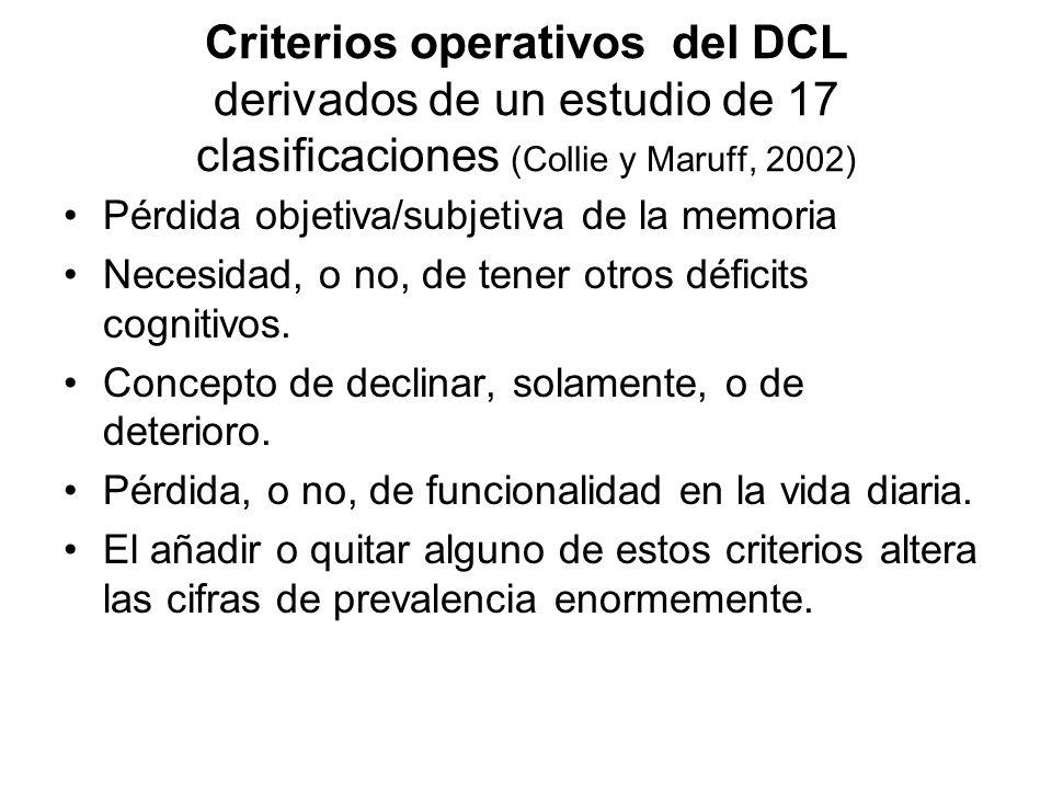 Criterios operativos del DCL derivados de un estudio de 17 clasificaciones (Collie y Maruff, 2002)