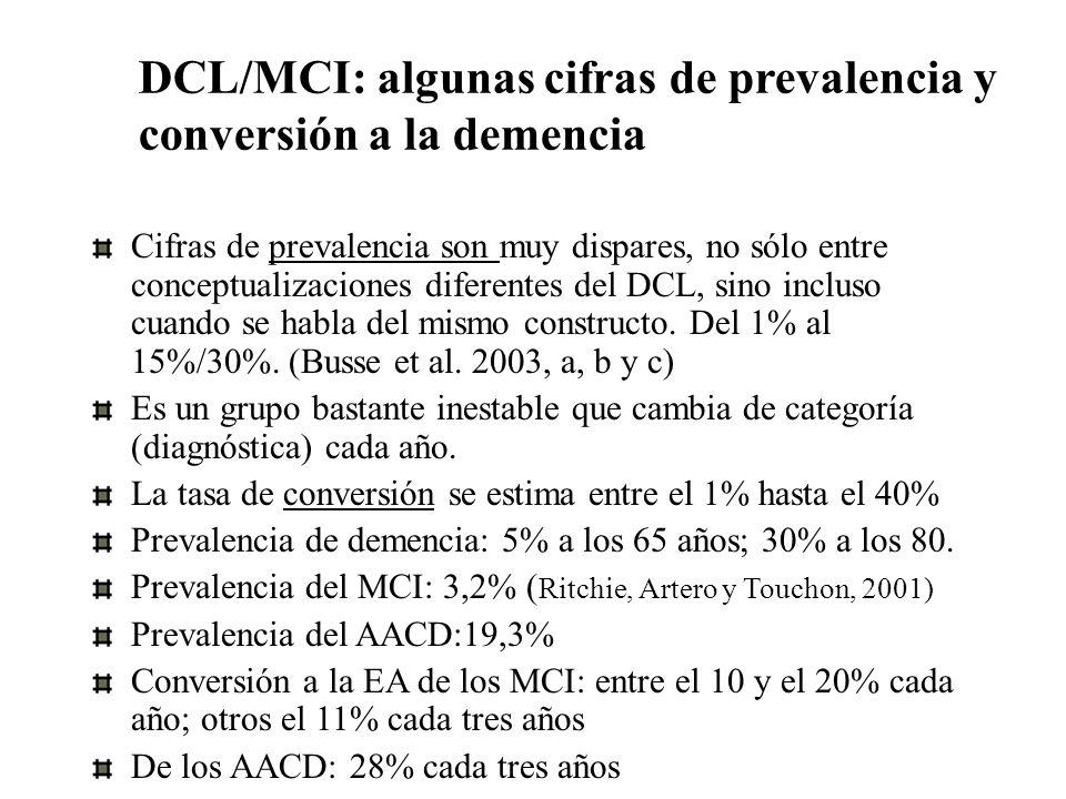 DCL/MCI: algunas cifras de prevalencia y conversión a la demencia