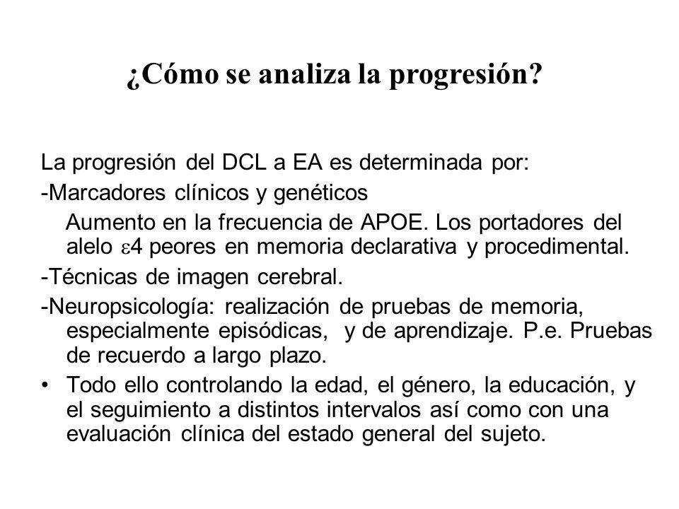 ¿Cómo se analiza la progresión