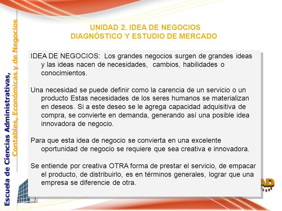 UNIDAD 2. IDEA DE NEGOCIOS DIAGNÓSTICO Y ESTUDIO DE MERCADO