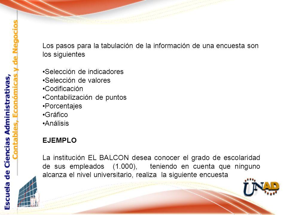 Los pasos para la tabulación de la información de una encuesta son los siguientes