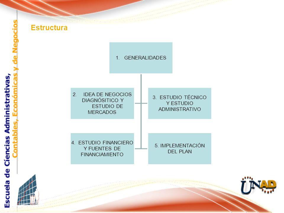DIAGNÓSITICO Y ESTUDIO DE