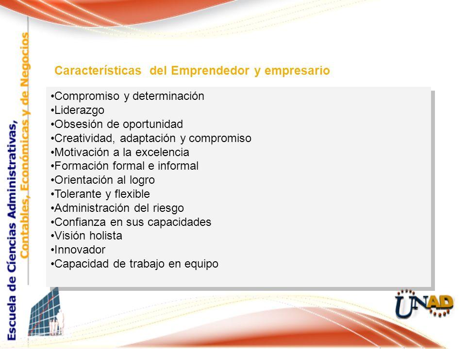 Características del Emprendedor y empresario