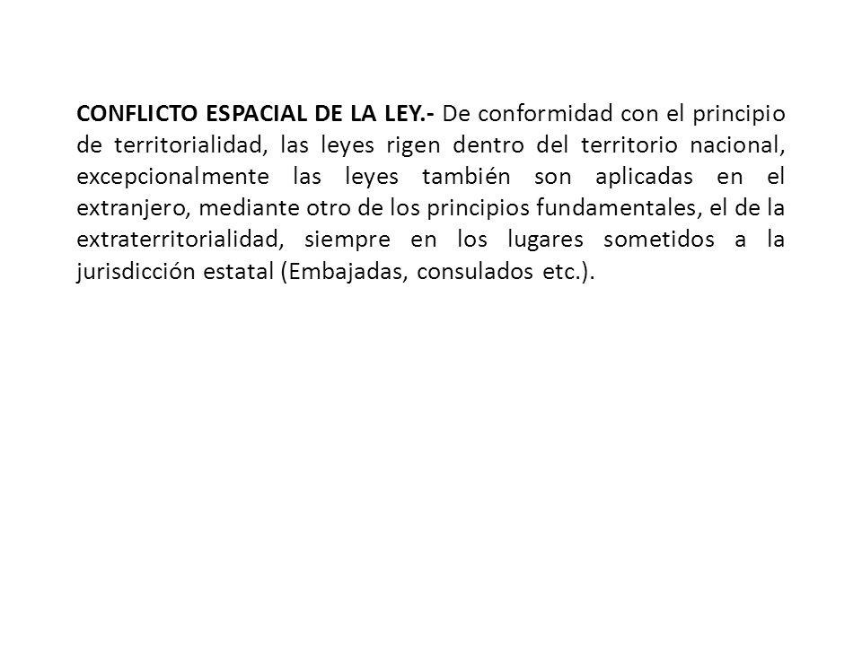 CONFLICTO ESPACIAL DE LA LEY