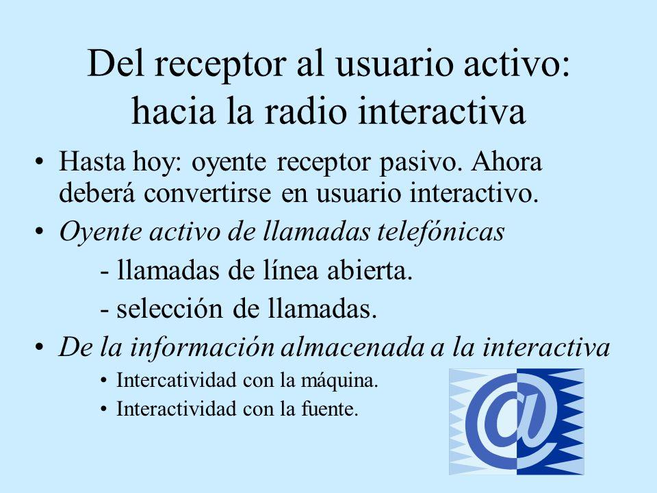 Del receptor al usuario activo: hacia la radio interactiva