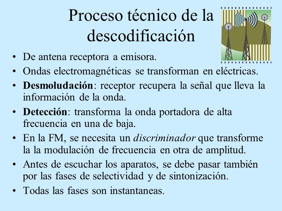Proceso técnico de la descodificación