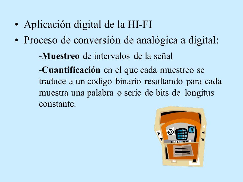 Aplicación digital de la HI-FI