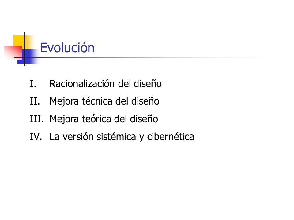Evolución Racionalización del diseño Mejora técnica del diseño