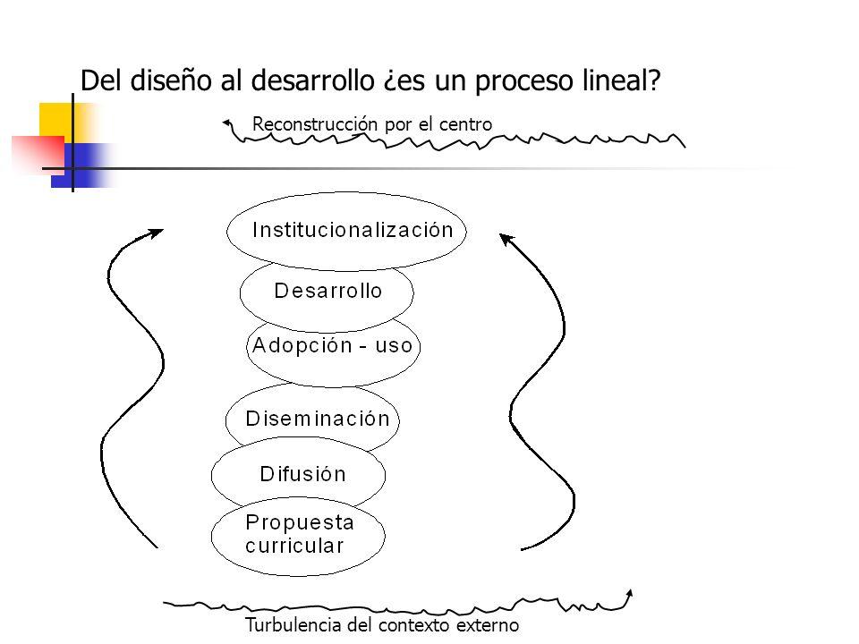Del diseño al desarrollo ¿es un proceso lineal