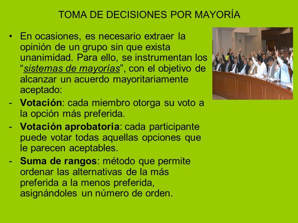 TOMA DE DECISIONES POR MAYORÍA