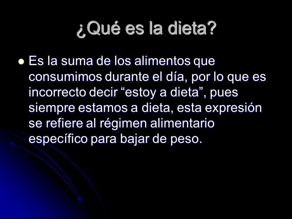 ¿Qué es la dieta