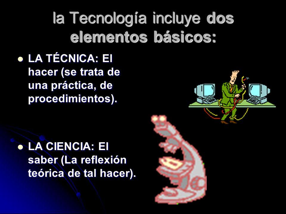 la Tecnología incluye dos elementos básicos: