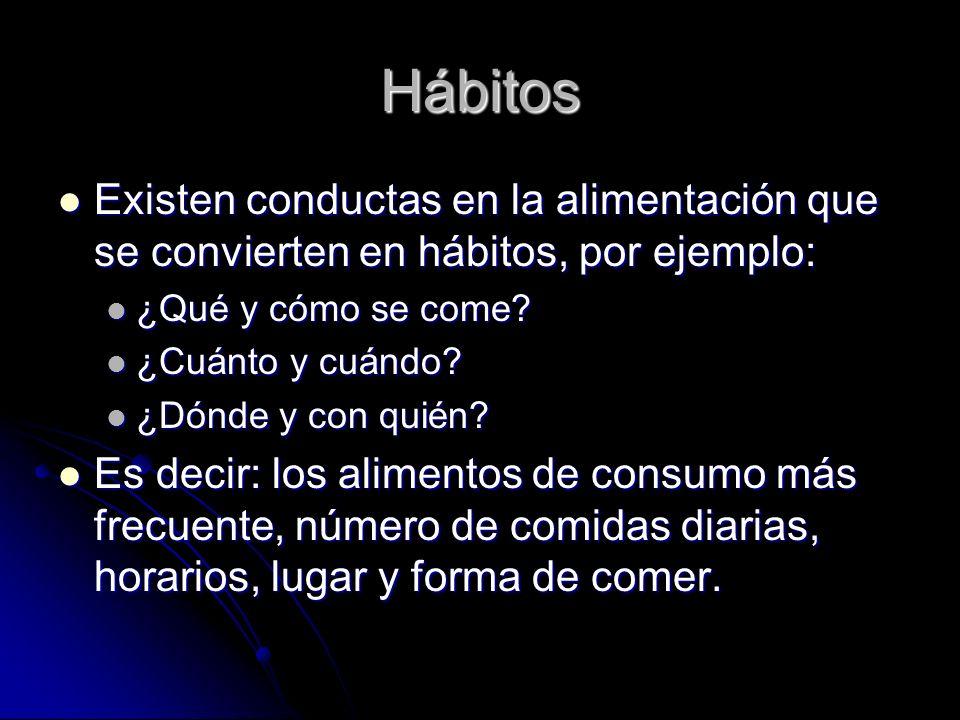 Hábitos Existen conductas en la alimentación que se convierten en hábitos, por ejemplo: ¿Qué y cómo se come