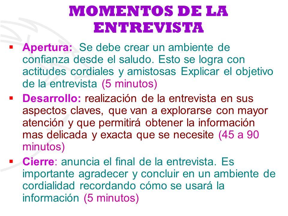 MOMENTOS DE LA ENTREVISTA