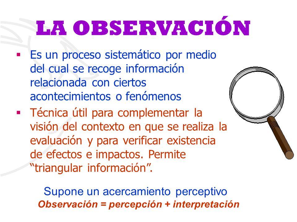 Observación = percepción + interpretación