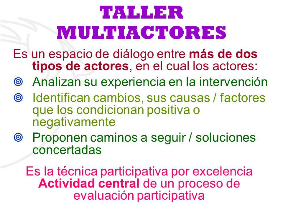 TALLER MULTIACTORES Es un espacio de diálogo entre más de dos tipos de actores, en el cual los actores: