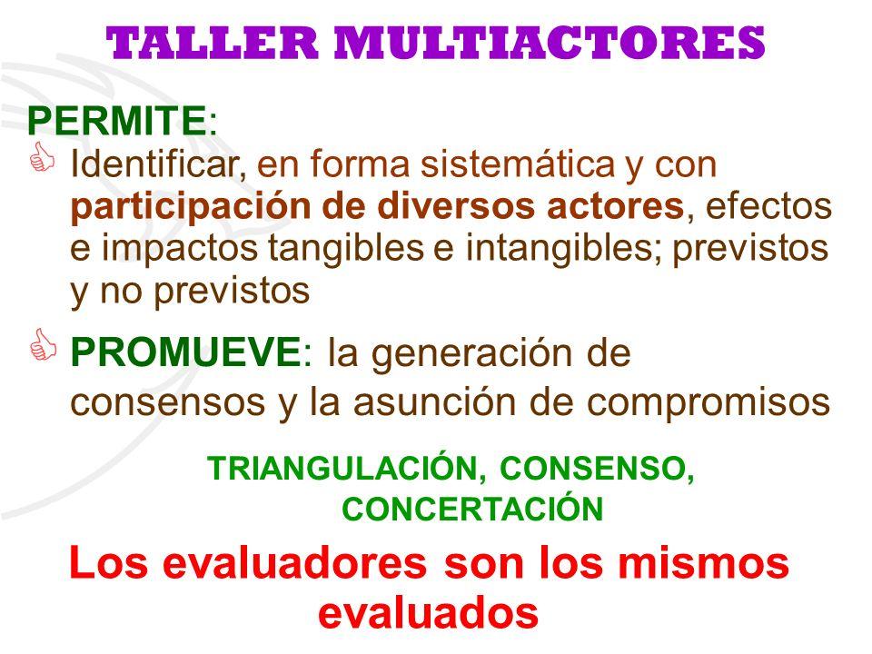 TALLER MULTIACTORES Los evaluadores son los mismos evaluados PERMITE: